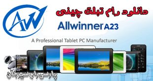 ALL WINER A23 FIRMWARE